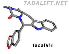 Tadalafil Citrate dosage